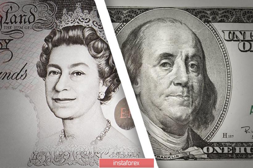 GBP/USD. Не доверяйте доллару
