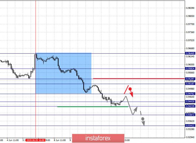 analytics5ee1c47eb2035.jpg