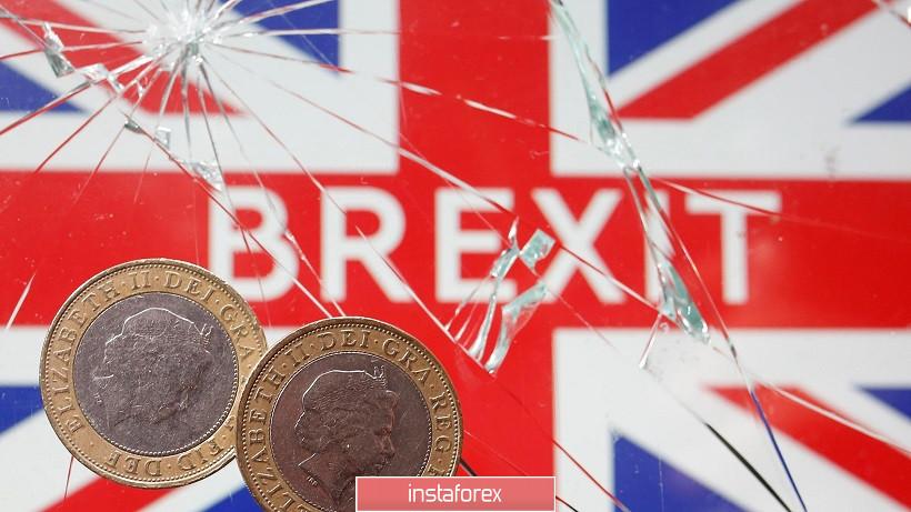 GBP/USD. «Пустышка в красивой обёртке»: переговоры между Брюсселем и Лондоном завершились ничем, но на мажорной ноте