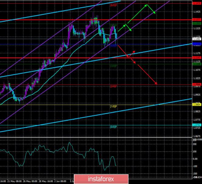 analytics5ee963ada978c.jpg