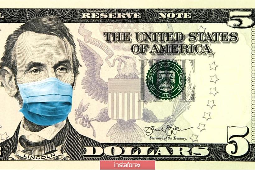 EUR/USD. Доллар в свободном полёте: коронавирус перестал быть «союзником» американской валюты