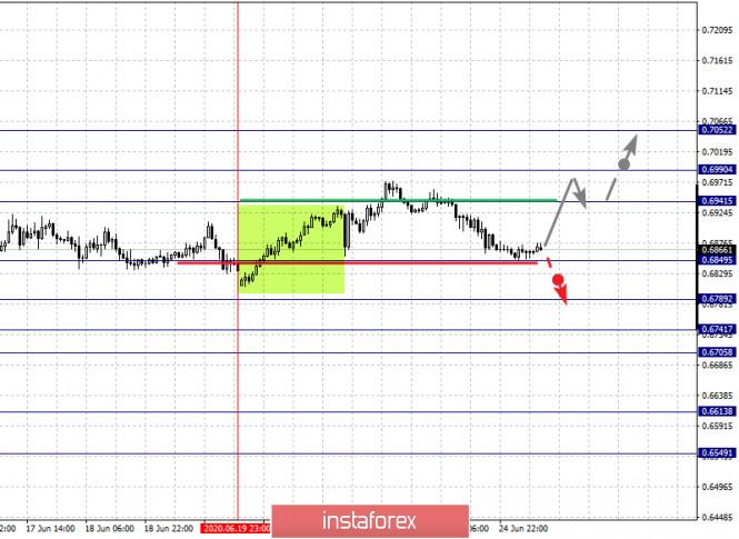 analytics5ef44b5d2cc12.jpg