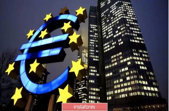 analytics5ef45360ed4aa - Торговая идея по EURUSD - последний шанс в лонги на сегодня
