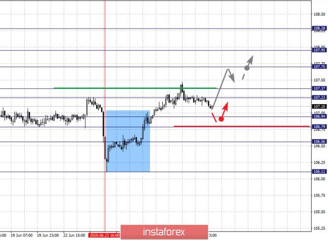 analytics5ef59cf538894.jpg