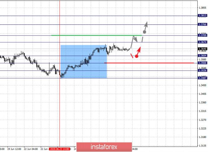 analytics5ef59d0cf2472.jpg