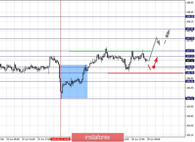 analytics5ef98e8d60553.jpg