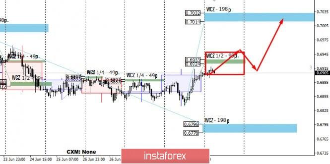 analytics5efc273abf4e5.jpg