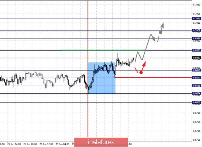 analytics5efd830ce63bb.jpg