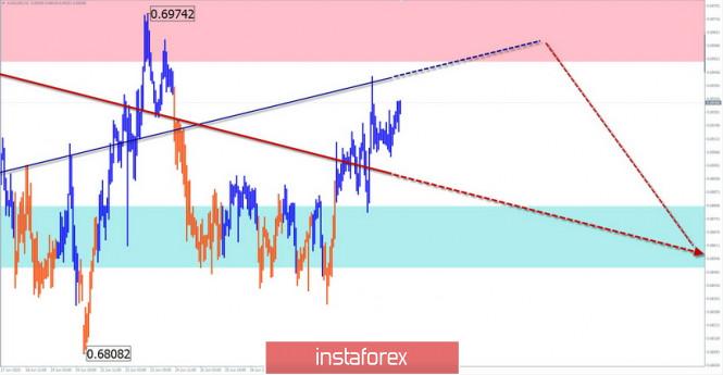 analytics5efd9e7183a3d.jpg