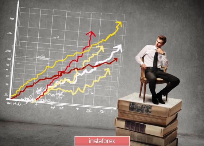 analytics5efdbb4667691 - Торговые рекомендации по валютной паре GBPUSD – расстановка торговых ордеров (2 июля)