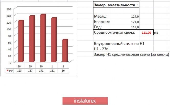 analytics5efdbb9a7f951 - Торговые рекомендации по валютной паре GBPUSD – расстановка торговых ордеров (2 июля)