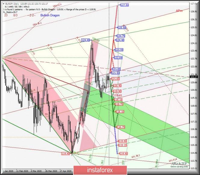 analytics5efe04f62b40b.jpg