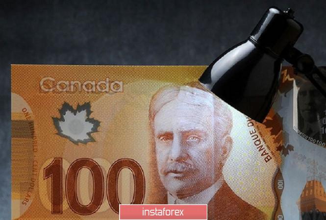 analytics5eff36c93298b - USD/CAD. Канадец сдержал удар и готов к новым завоеваниям