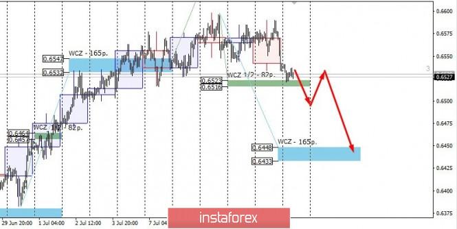analytics5f0d5500aeb2e.jpg
