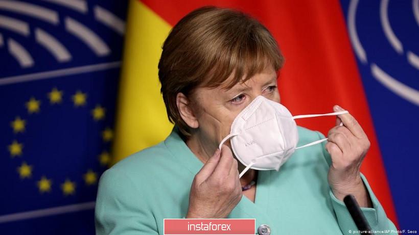 EUR/USD. Рынок слухами полнится: евро растёт в преддверии саммита ЕС, но лонги по-прежнему рискованны