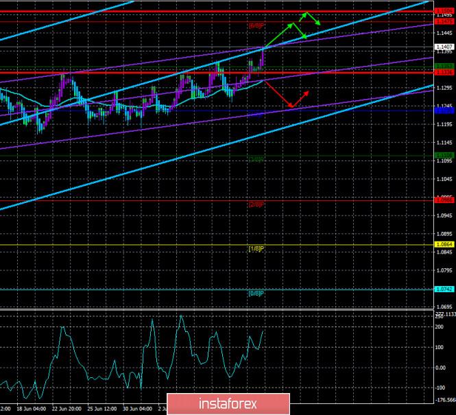 analytics5f0e47c9de8df.jpg