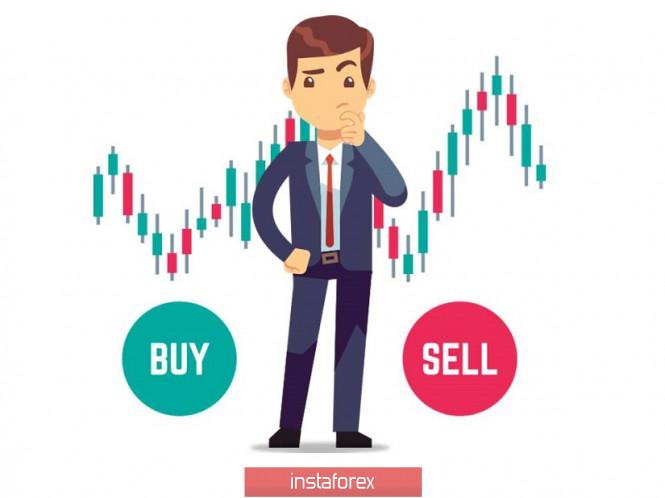 analytics5f0e9619d2251 - Простые и понятные торговые рекомендации, (EURUSD и GBPUSD 15.07.20)