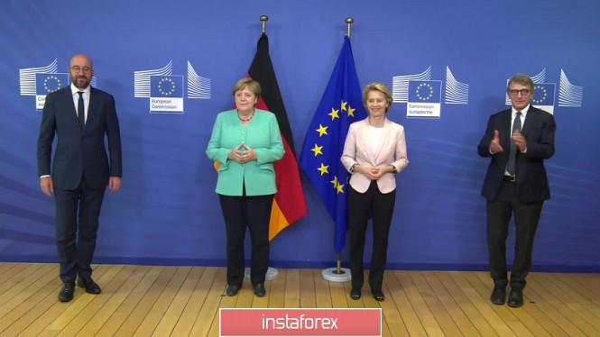 analytics5f0ef1269bdd0 - EUR/USD. На горизонте – 15-я фигура: слухи вокруг ЕЦБ и саммита ЕС толкают евро вверх