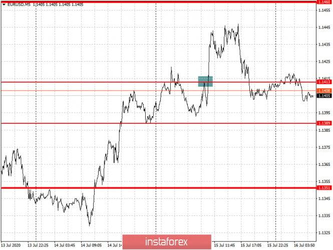 analytics5f0fe52017bec.jpg