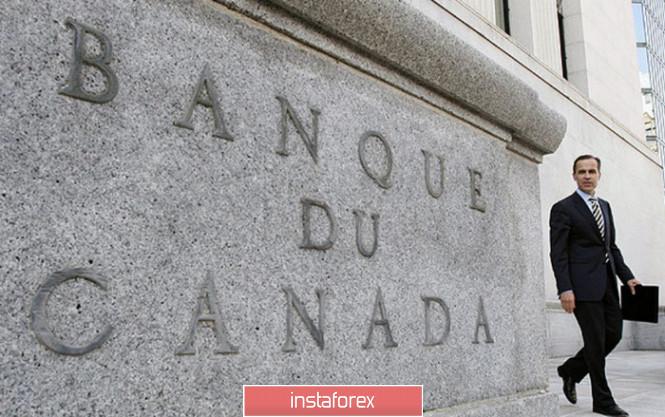 analytics5f0febe056c19 - USDCAD: Канадский доллар готовится к новой волне роста. Банк Канады готов на решительные меры в отношении денежно-кредитной