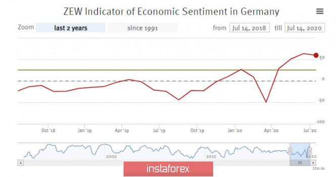 analytics5f0ffd33d8e84 - США расширяют санкции против Китая, способствуя росту напряженности. Обзор EUR и GBP