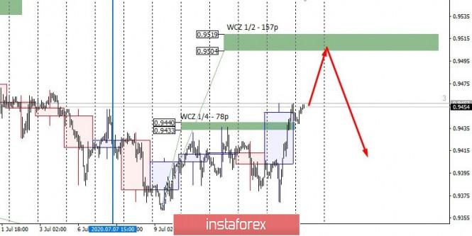 analytics5f10006035671.jpg
