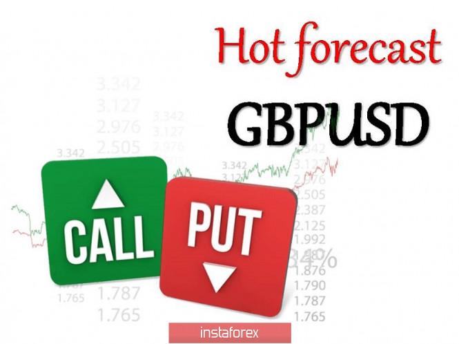 analytics5f100689112b4 - Горящий прогноз и торговая рекомендация по валютной паре GBPUSD 16 июля 2020
