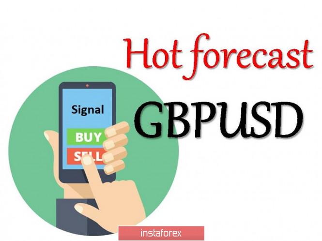 analytics5f1152794a153 - Горящий прогноз и торговая рекомендация по валютной паре GBPUSD, 17 июля 2020