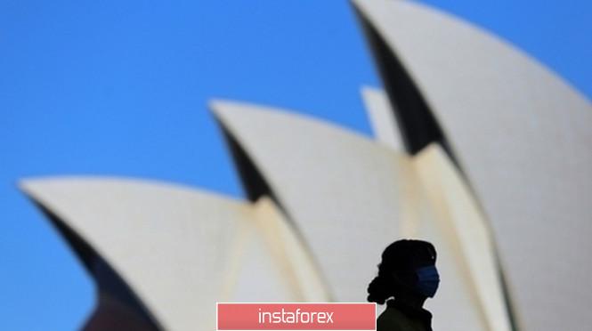 analytics5f11587f47ef7 - AUD/USD. Релиз с изъяном: австралиец остаётся под давлением после публикации данных по рынку труда