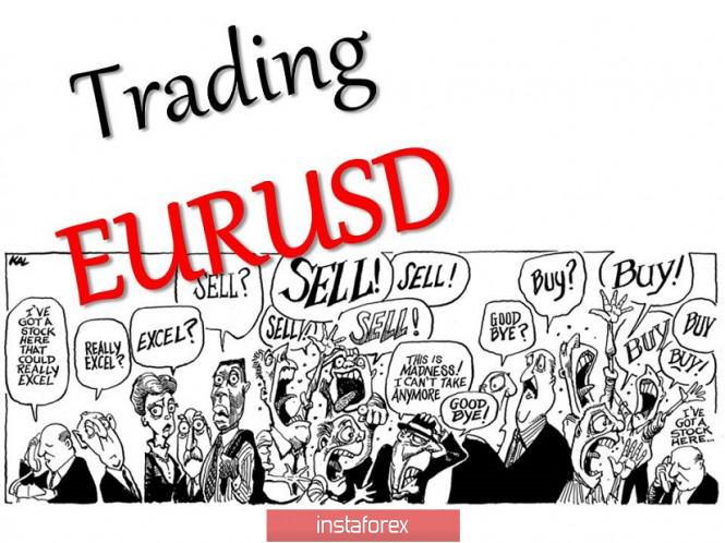 analytics5f118b7c3da6b - Торговые рекомендации по валютной паре EURUSD – перспективы дальнейшего движения