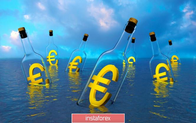 analytics5f118dfe6b724 - EUR/USD. Не открывайте сделки до объявления итогов саммита ЕС