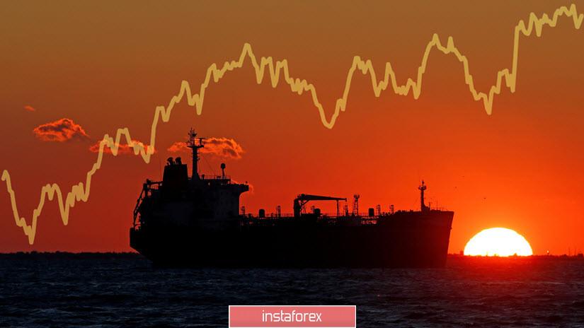 Нефть уперлась в потолок, начинаем продавать?