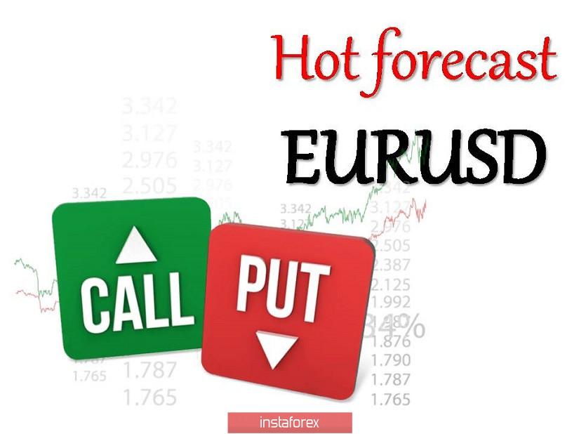 Торговые рекомендации по валютной паре EURUSD – расстановка торговых ордеров (20 июля)