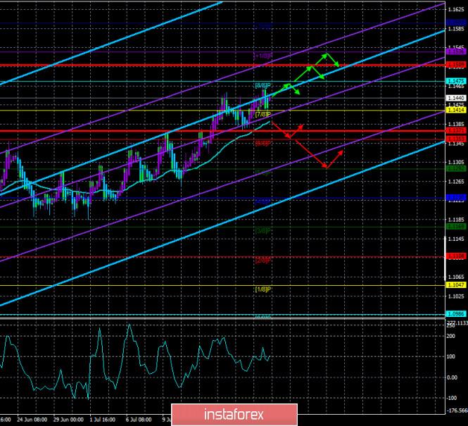 analytics5f16344e57a85.jpg
