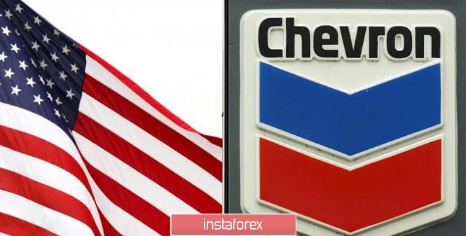 "analytics5f1687b102775 - Chevron готовит 5 ""ярдов"""