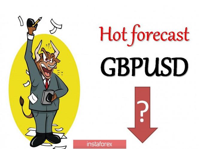 analytics5f169cb1ab8d8 - Горящий прогноз и торговая рекомендация по валютной паре GBPUSD 21 июля 2020