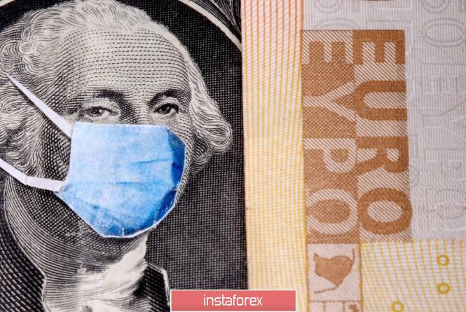 analytics5f16a014780f2 - EUR/USD. Евро тихо празднует победу, доллар в ожидании политических баталий в Конгрессе