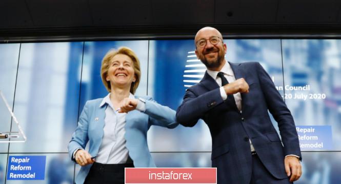 analytics5f16e04e26771 - EURUSD: На что, куда и как будут потрачены 750 млрд евро из нового фонда восстановления ЕС. Франко-немецкий альянс вновь