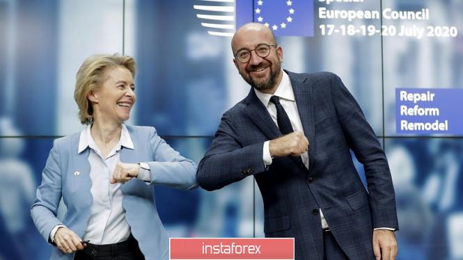 analytics5f1727c8db627 - EUR/USD. Евро «проснулся» и отправился покорять ценовые высоты