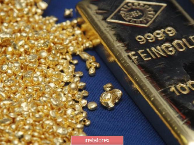 analytics5f17e01d0da0c - EURUSD и Gold: Евро вырос и будет укрепляться дальше после раскрытия подробностей с саммита ЕС. Золото нацелено на 2000 USD