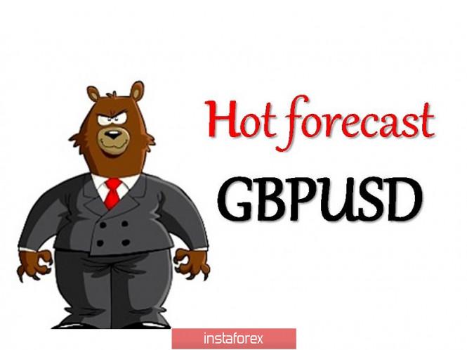 analytics5f17ec813f456 - Горящий прогноз и торговая рекомендация по валютной паре GBPUSD 22 июля 2020