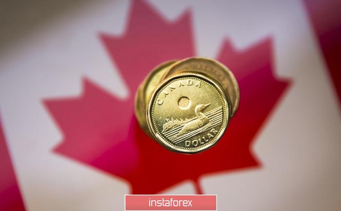 analytics5f17f4f9a358f - USD/CAD. Южные перспективы «луни»: всё внимание – на канадскую инфляцию