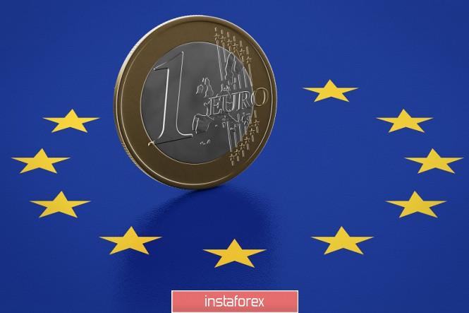 analytics5f186fb0e702e - EUR/USD. Настой остаётся бычьим, но 16-я фигура пока «не по зубам»