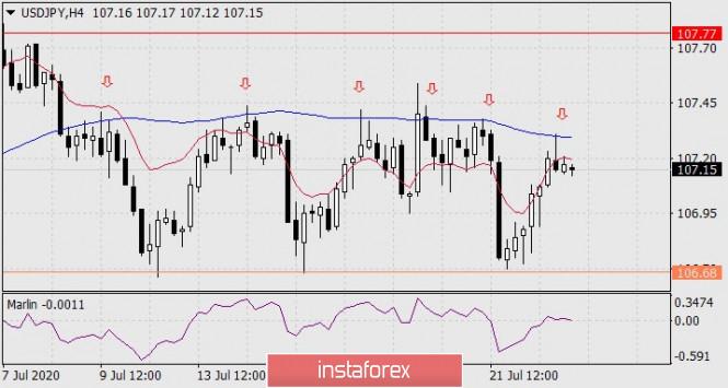 analytics5f1905de1f633.jpg