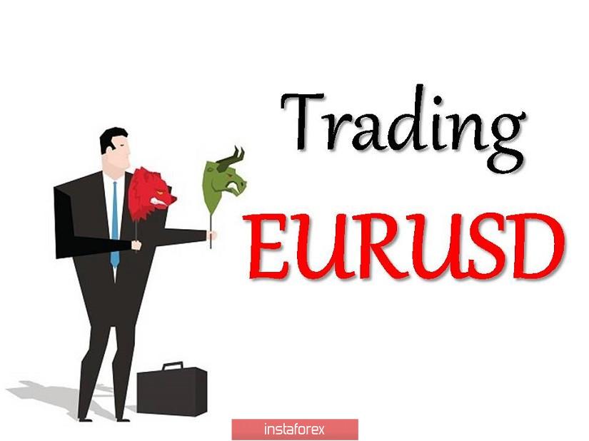 Торговые рекомендации по валютной паре EURUSD – расстановка торговых ордеров (23 июля)