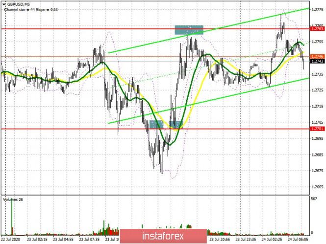 analytics5f1a817a127f1.jpg