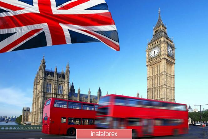 analytics5f1a85bfc7ab1 - Экономика Британии может развалиться во втором квартале