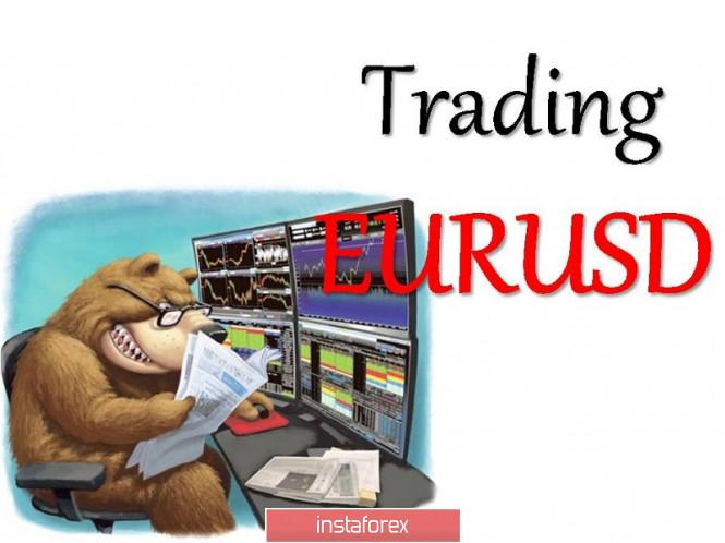 analytics5f1aa57b37e1c - Торговые рекомендации по валютной паре EURUSD – перспективы дальнейшего движения