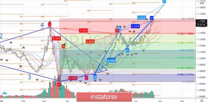 analytics5f1aca7ab28aa - Торговая война доллару не поможет