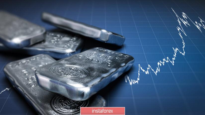 Серебро #Silver: перспективы и направления